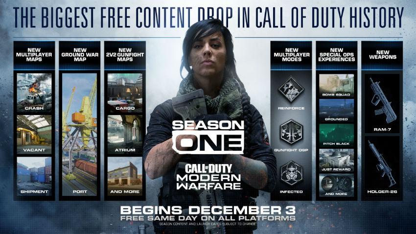بزرگترین DLC رایگان تاریخ Call of Duty در راه است