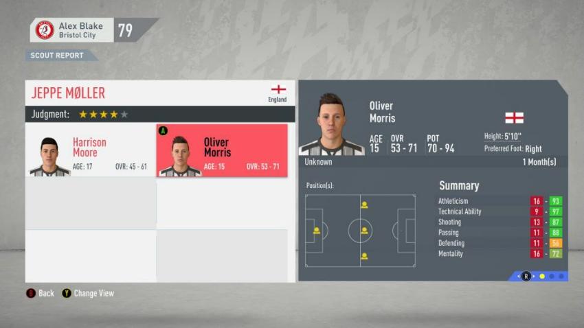 Career Mode در FIFA 20