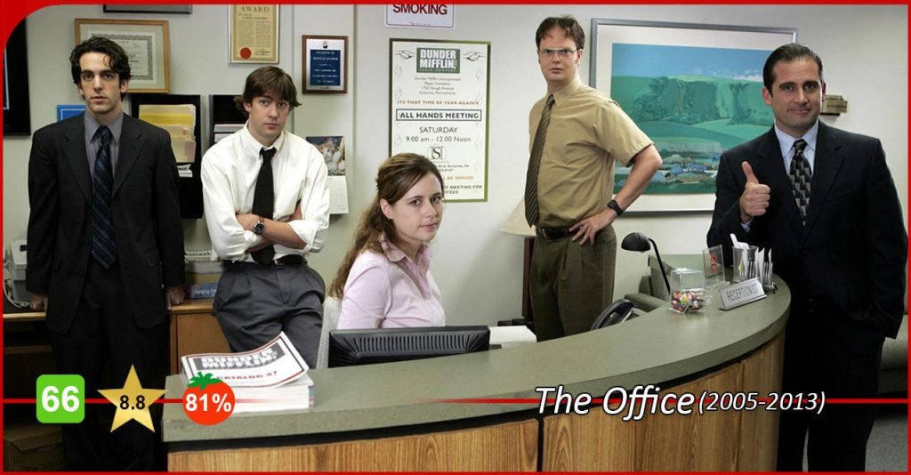 سریال The Office