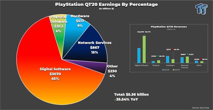 Sony2 2 ویجیاتو: ممکن است GTA 6 انحصاری زمانی پلی استیشن 5 باشد؟ اخبار IT