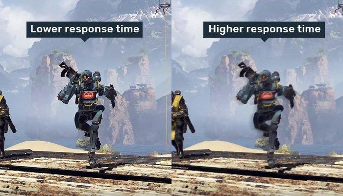 مانیتور مناسب گیم - زمان واکنش