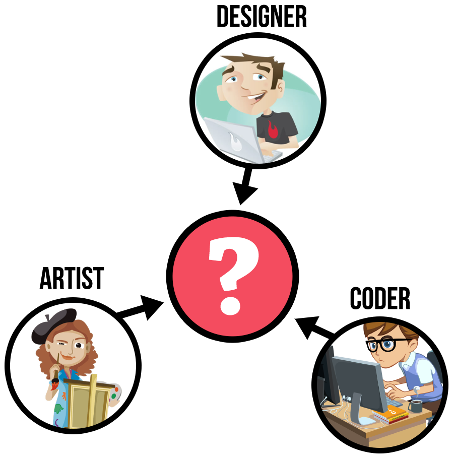 Team Illustration 01 ویجیاتو: معرفی اعضای مختلف تیم بازیسازی اخبار IT