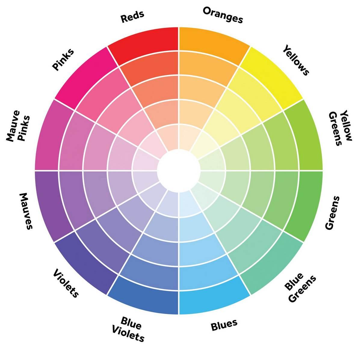 چرخه رنگها