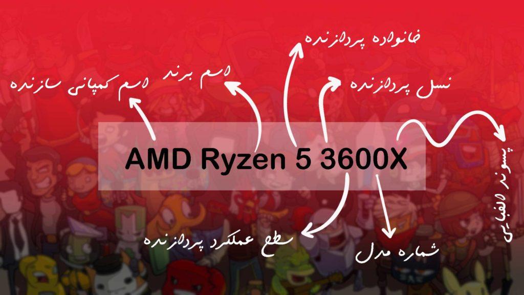 نام گذاری پردازندههای ایامدی (AMD)
